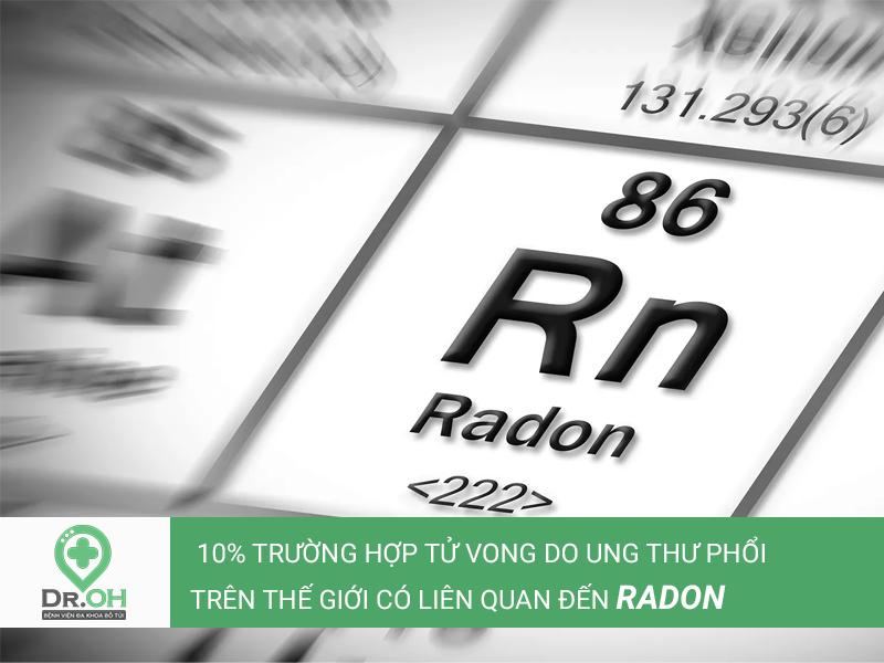 nguyen nhan gay ung thu phoi radon